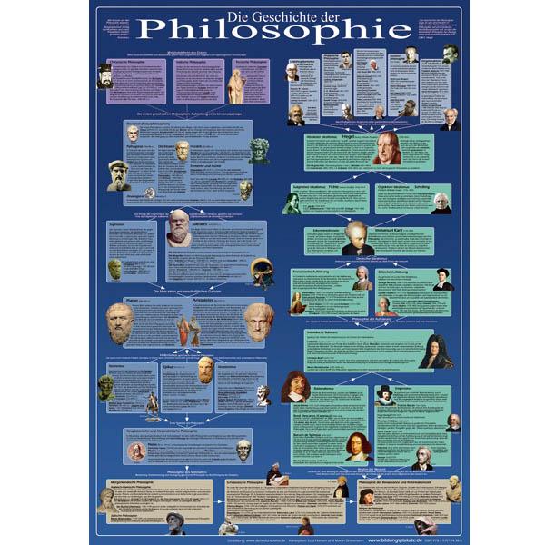Fachbereich 8 Geschichte/Philosophie - Fachbereich 8 Geschichte ...